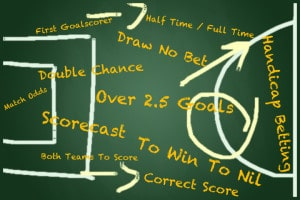 types of football bets