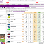 Lay Betting at Betdaq