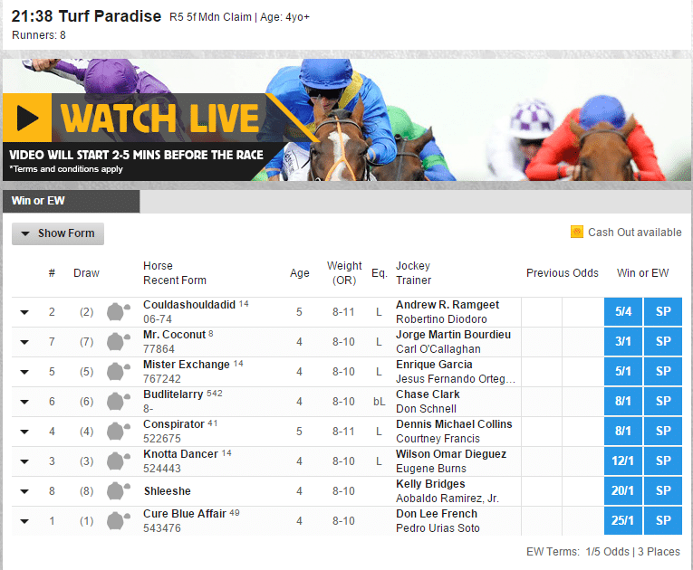 Betfair sportsbook horse racing odds